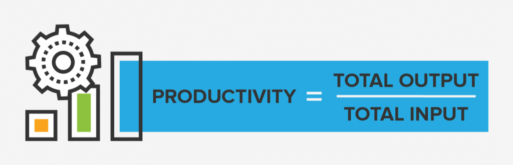 productivity_when to meet