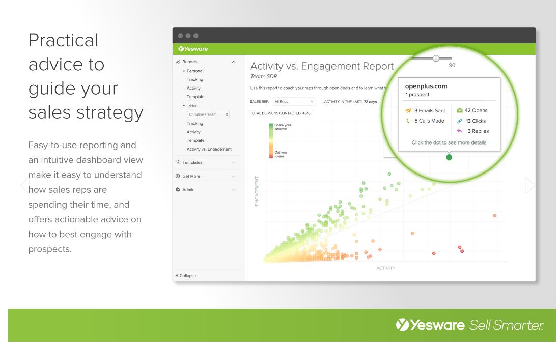 salesforce-activity-dashboard-yesware