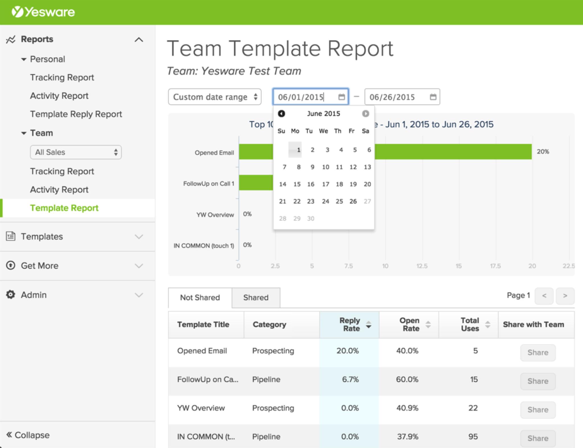 team template report