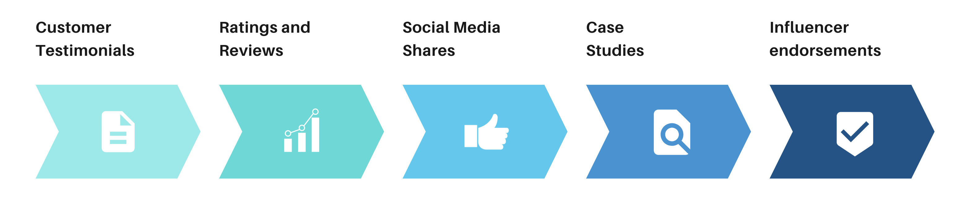cold outreach strategy: social proof