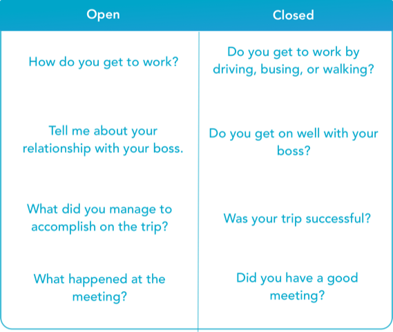 Descobrindo pontos problemáticos: faça perguntas abertas
