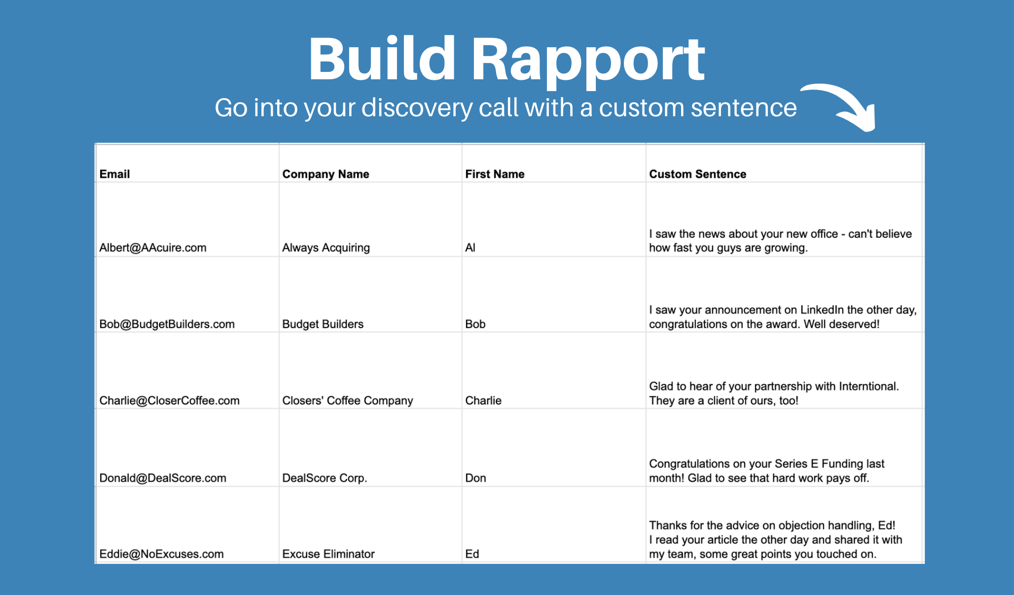 Discovery Call: building rapport