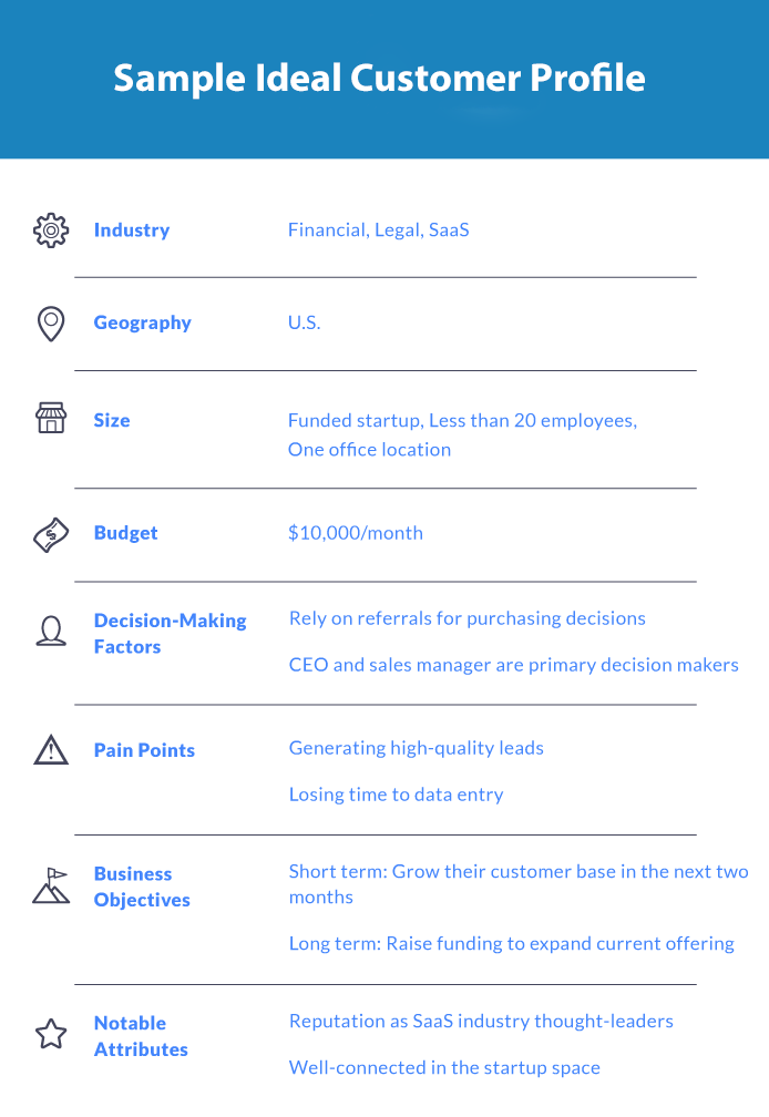 Discovery Call: sample ideal customer profile