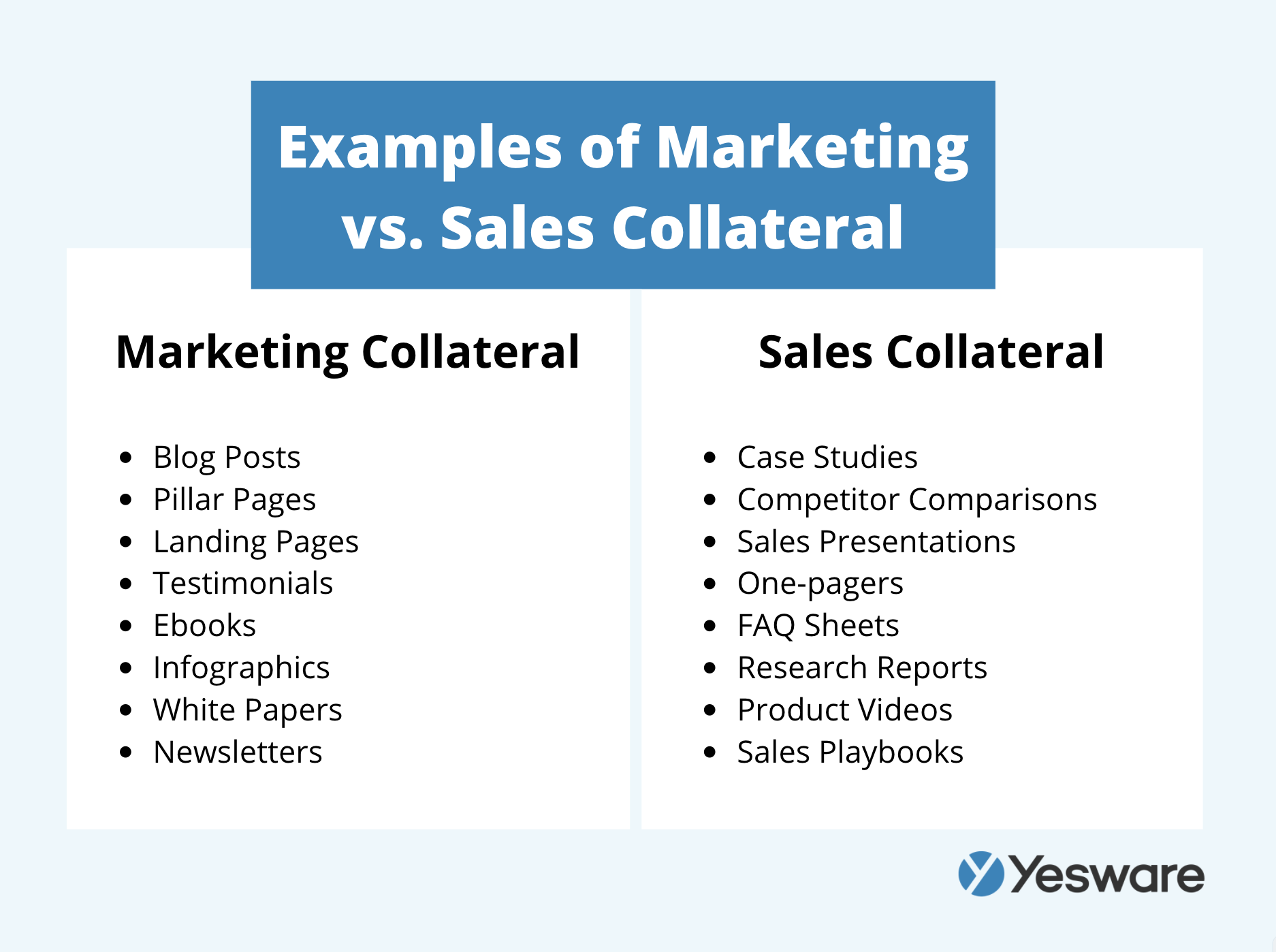 Sales collateral vs marketing collateral