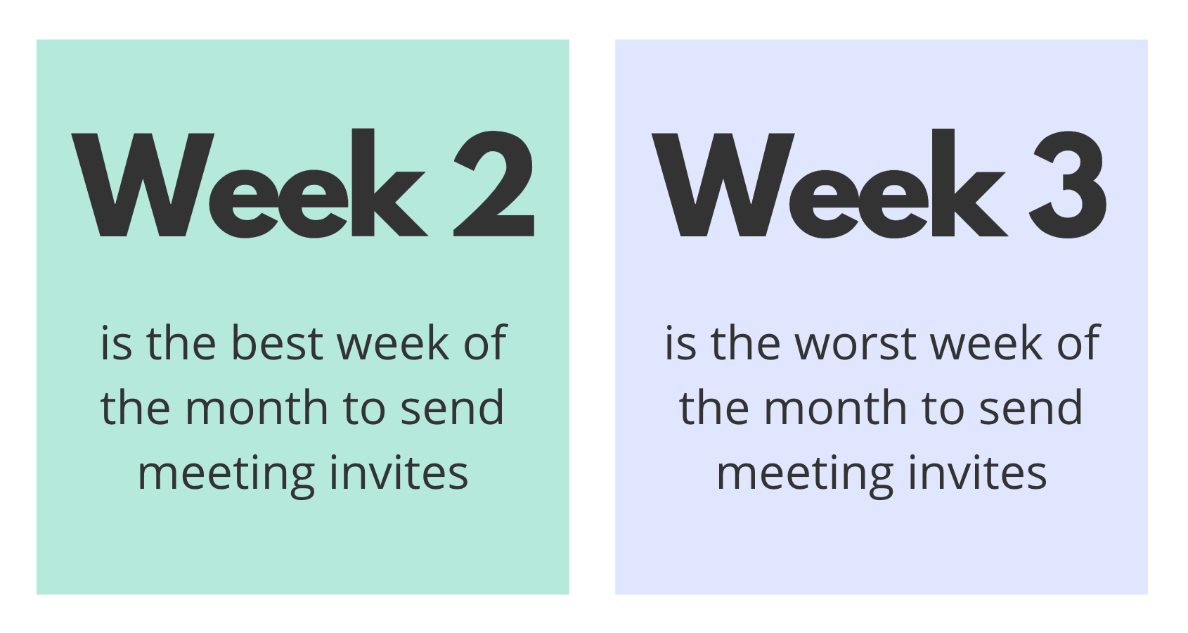 the best and worst week to send meeting invites