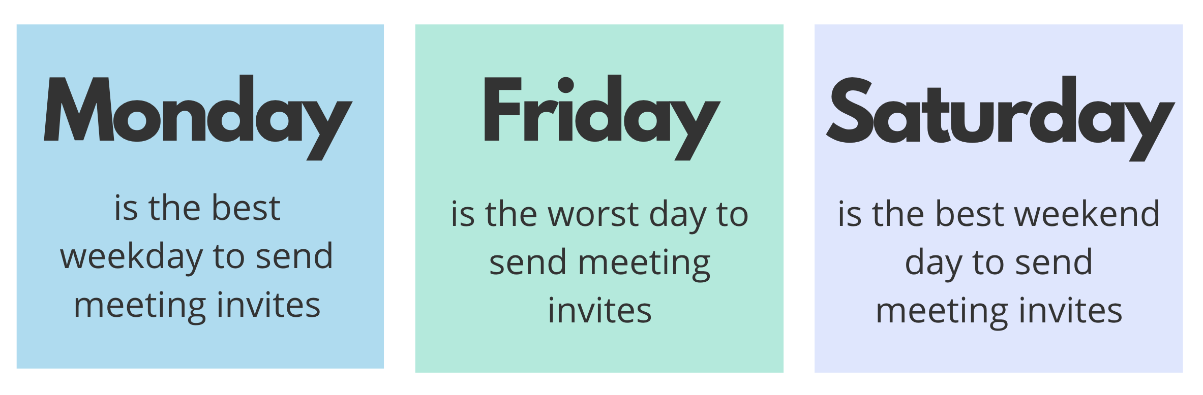 the best days to send meeting invites