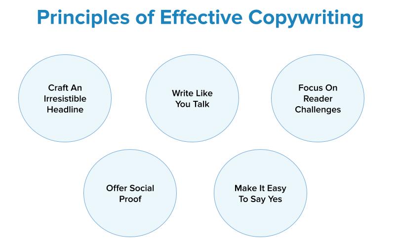 principles of effective copywriting