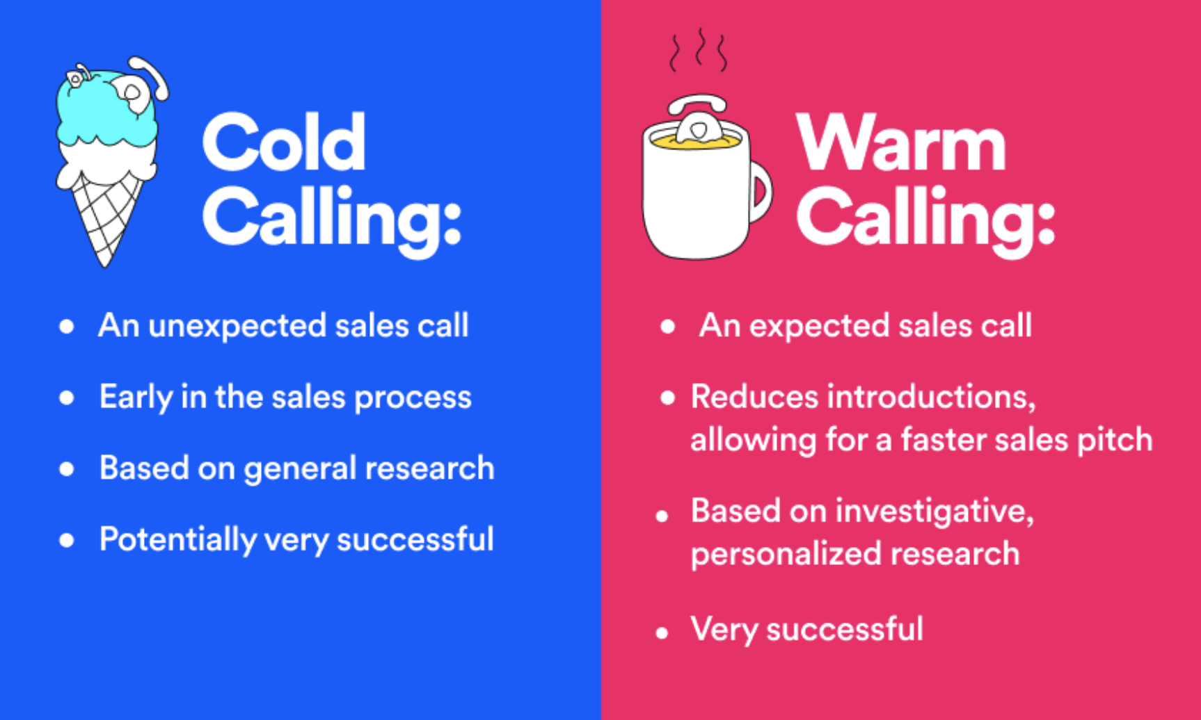 cold calling vs warm calling