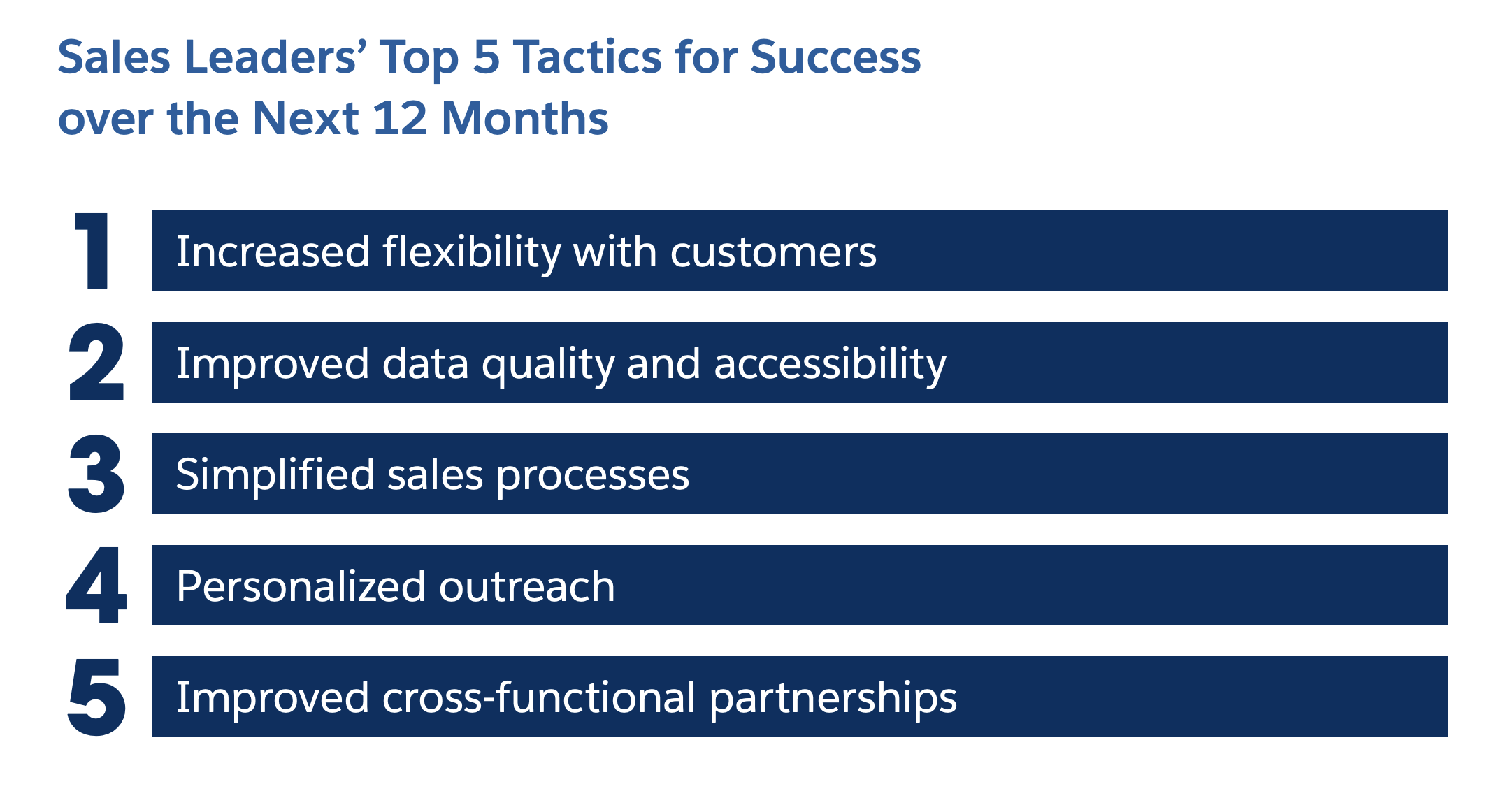 sales leaders' top 5 tactics for success over the next 12 months