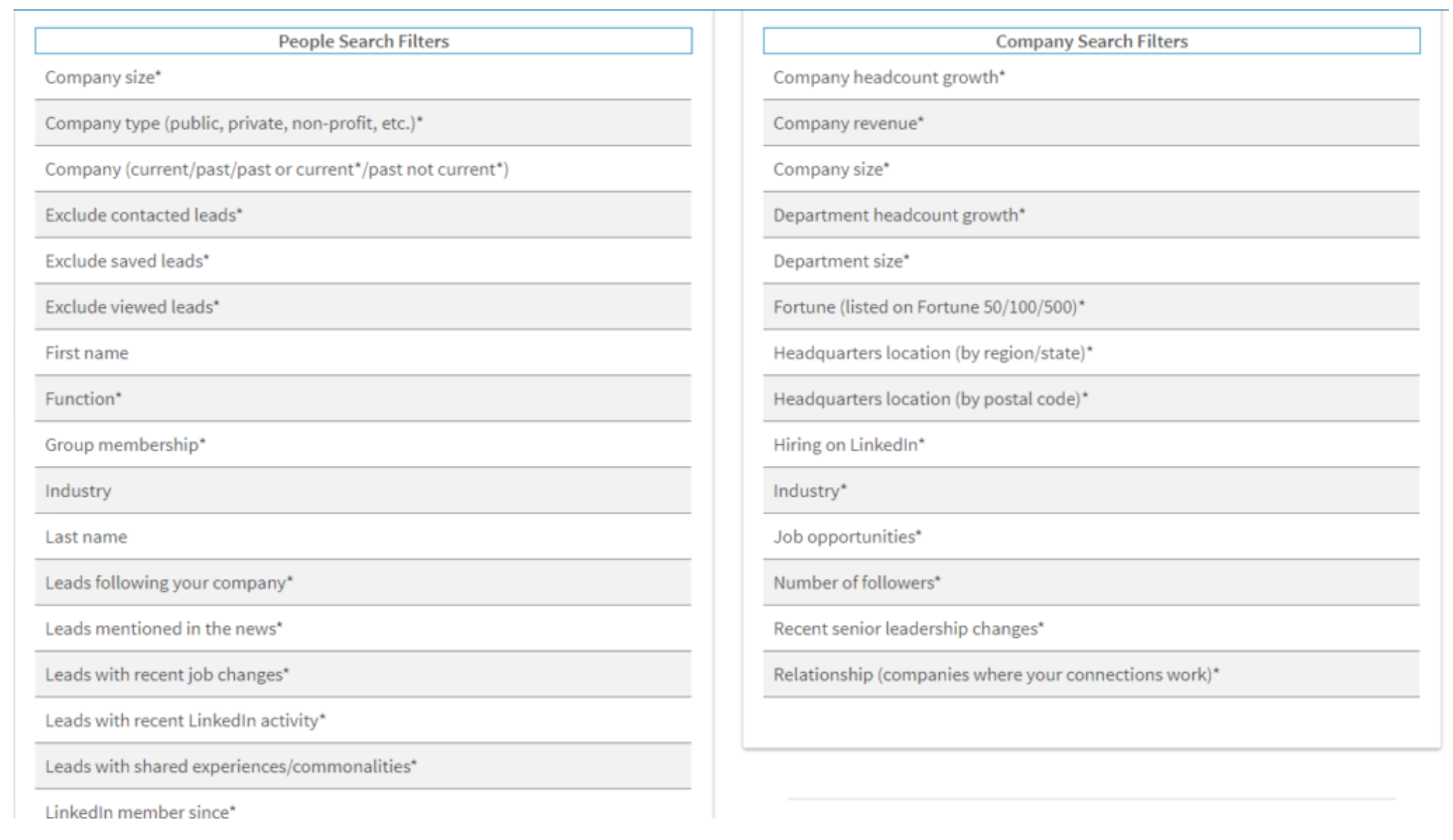 LinkedIn advanced search filters