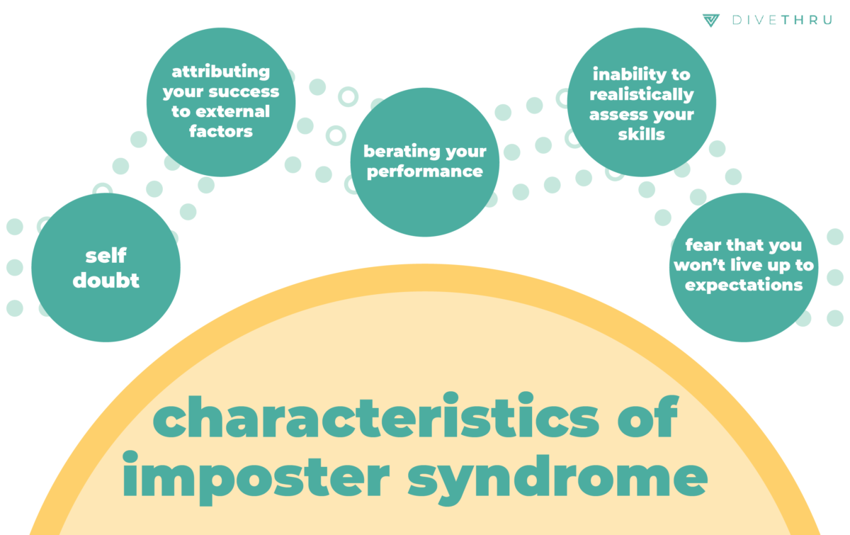 characteristics of imposter syndrome