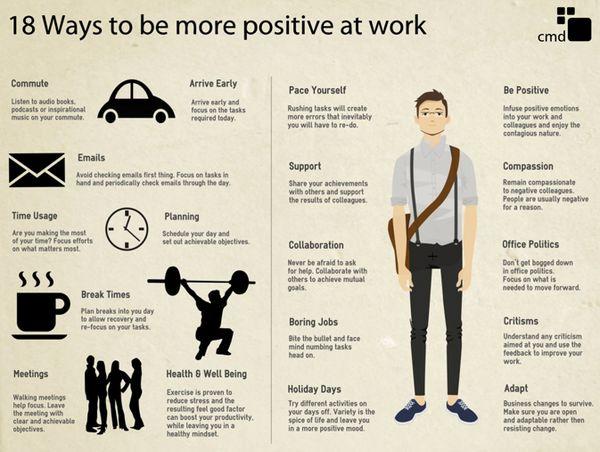 positive mindset for sales calls