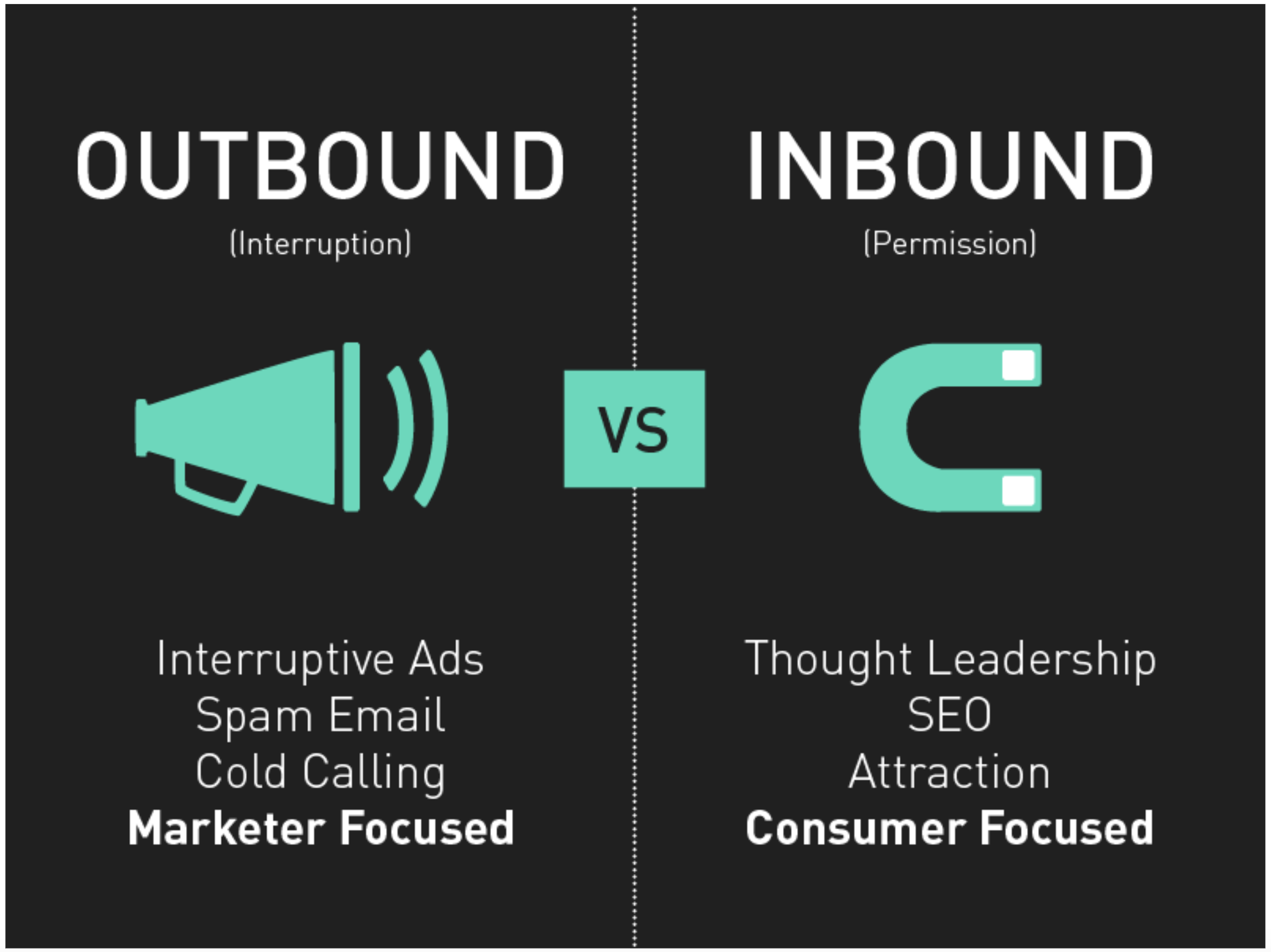 what is inbound selling