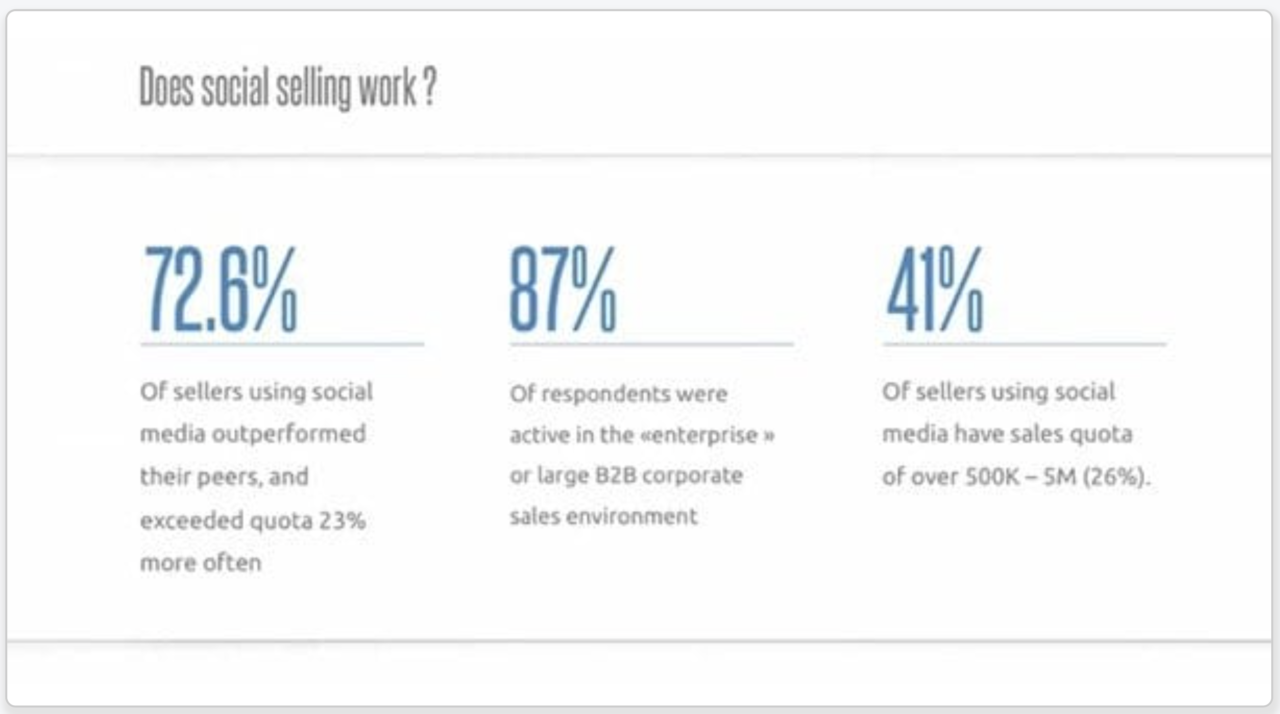 does social selling work