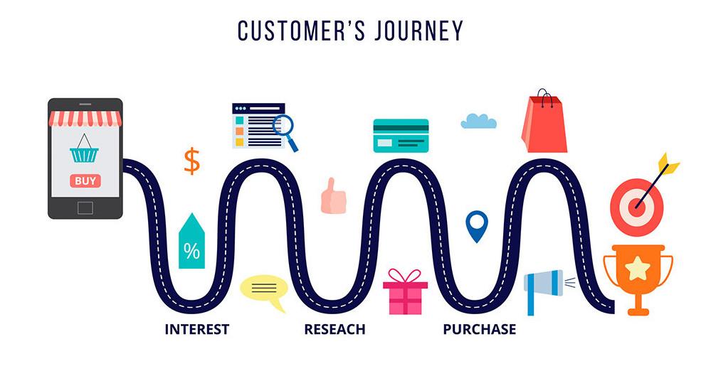 customer's journey