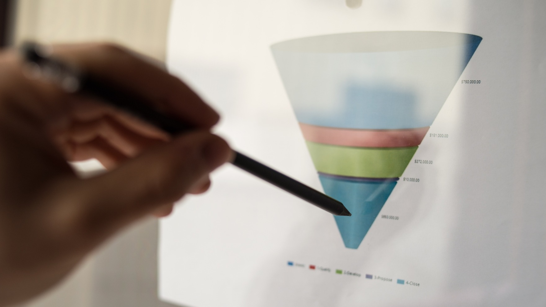 Proven Sales Funnel Template to Increase Closed Deals