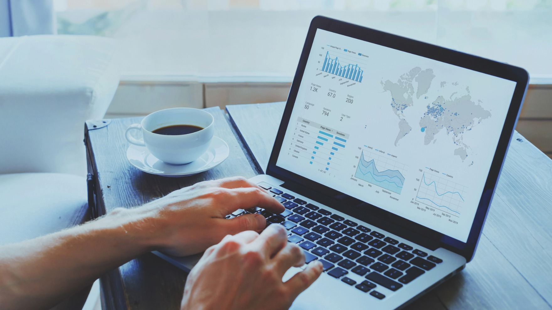 13 Sales Dashboard Examples and How to Create Your Own