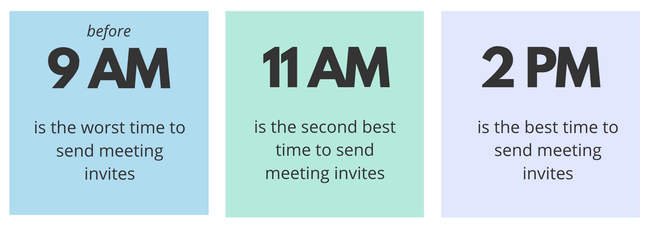 best time to send your meeting invites
