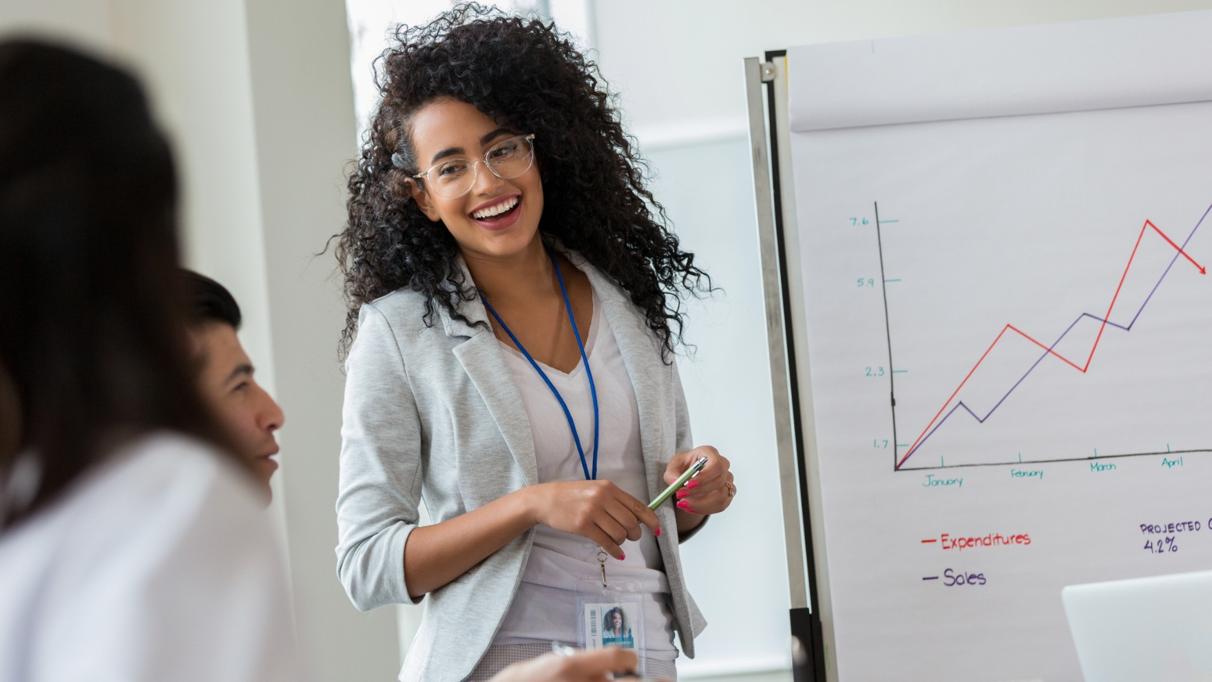 The 22 Sales Skills You Need to Advance Your Career