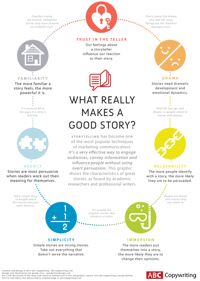 sales skills: storytelling