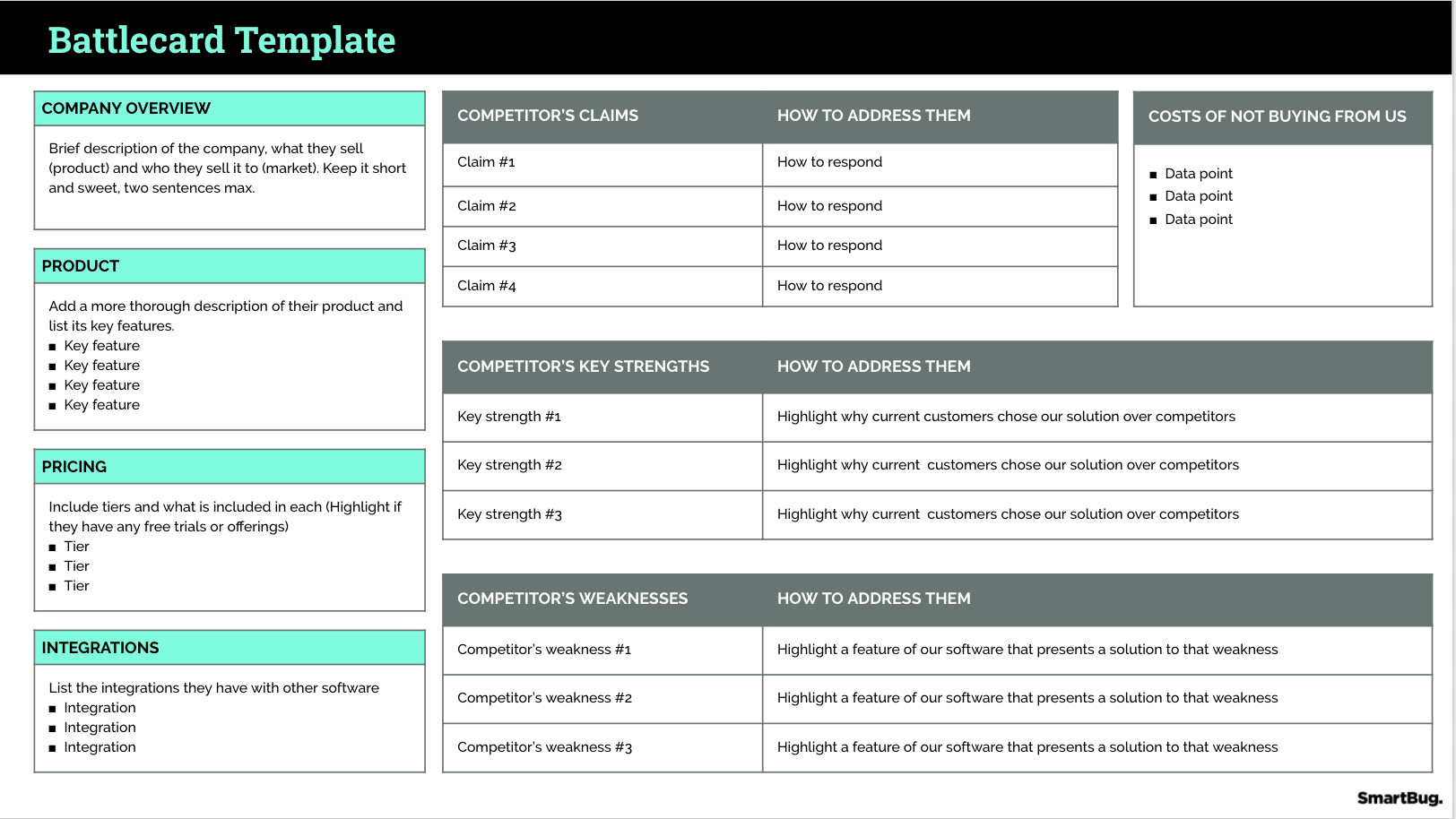 Strategic Sales Plans Examples: battlecard template