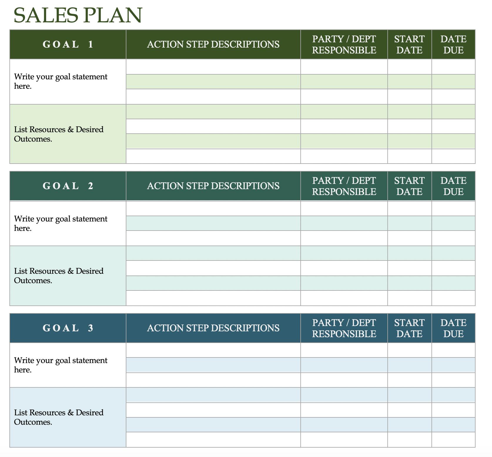 Strategic Sales Plans Examples: sales plan template