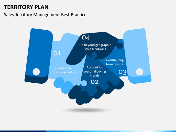 Strategic Sales Plans Examples: territory plan