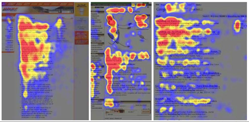 f-pattern-online-reader-eyetracking
