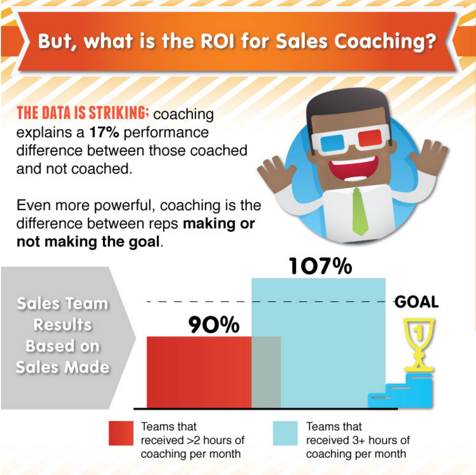 salesforce-research-shows-metrics-impact-from-sales-coaching