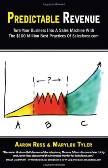 best sales books for sales strategy 2 of 4