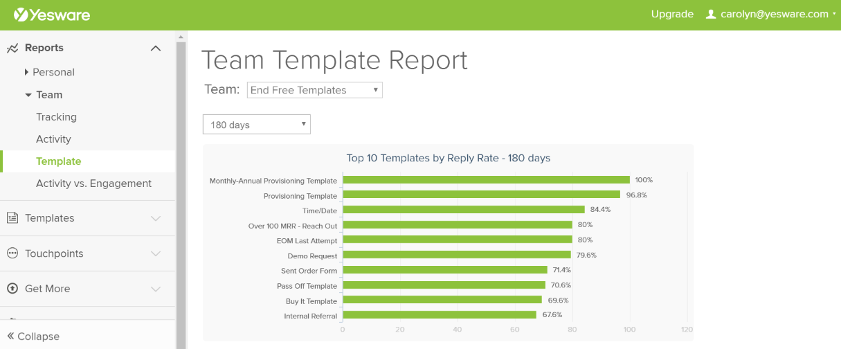 team report template - Boat.jeremyeaton.co