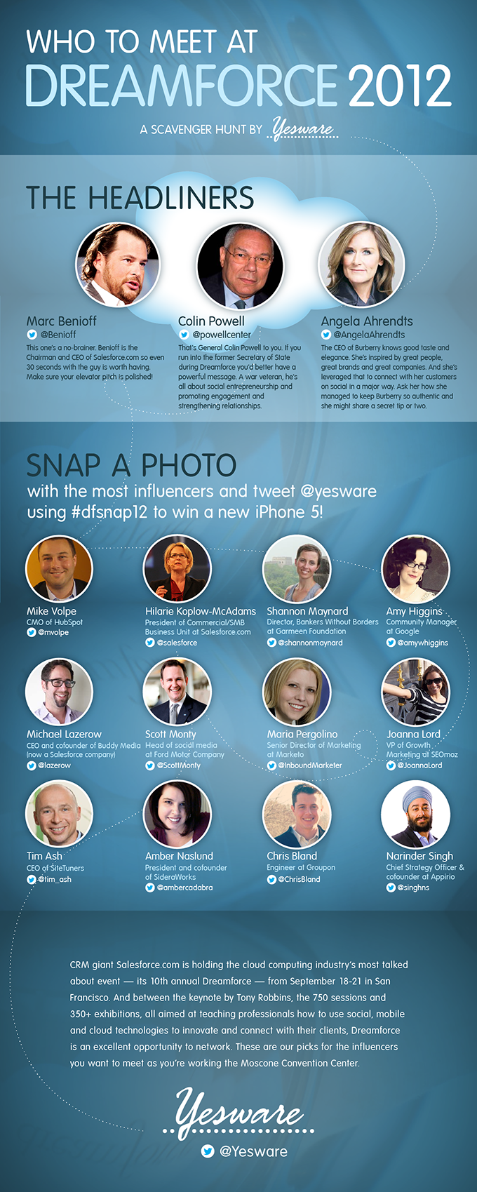 Who To Meet at Dreamforce 2012
