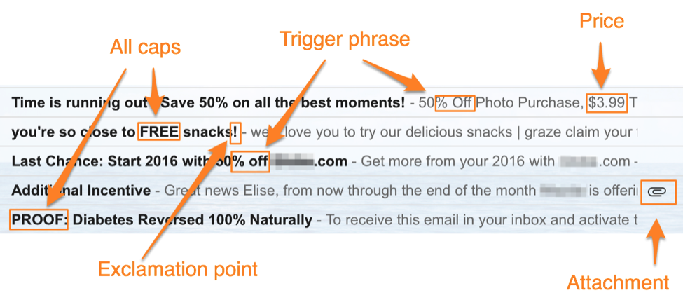email-spam-example