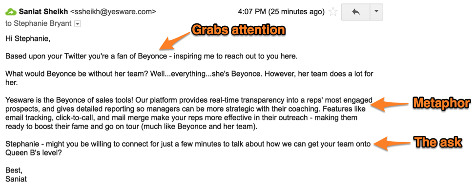 cold email template for beyonce fans