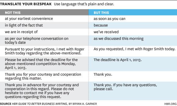 hbr-translate-your-bizspeak