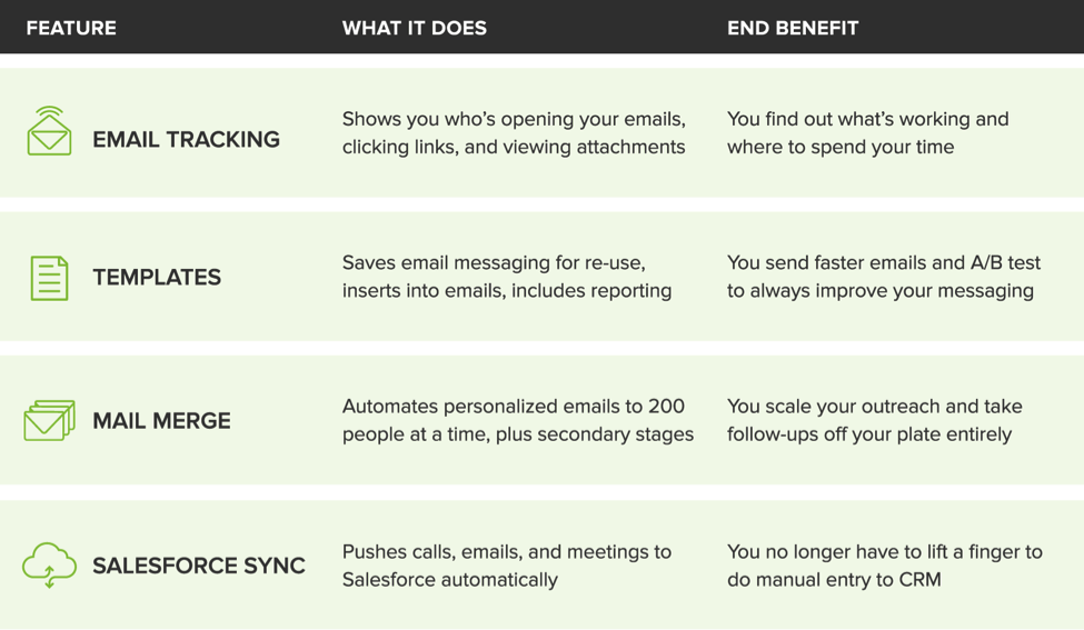 how-to-write-emails-using-personal-selling
