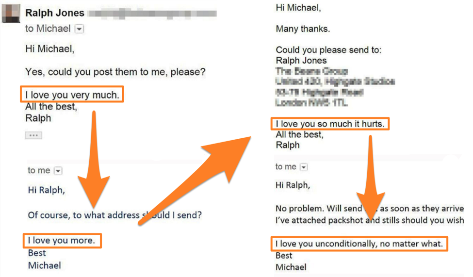 how to end an email with humor and attention email salutations