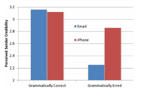 iphone email signature