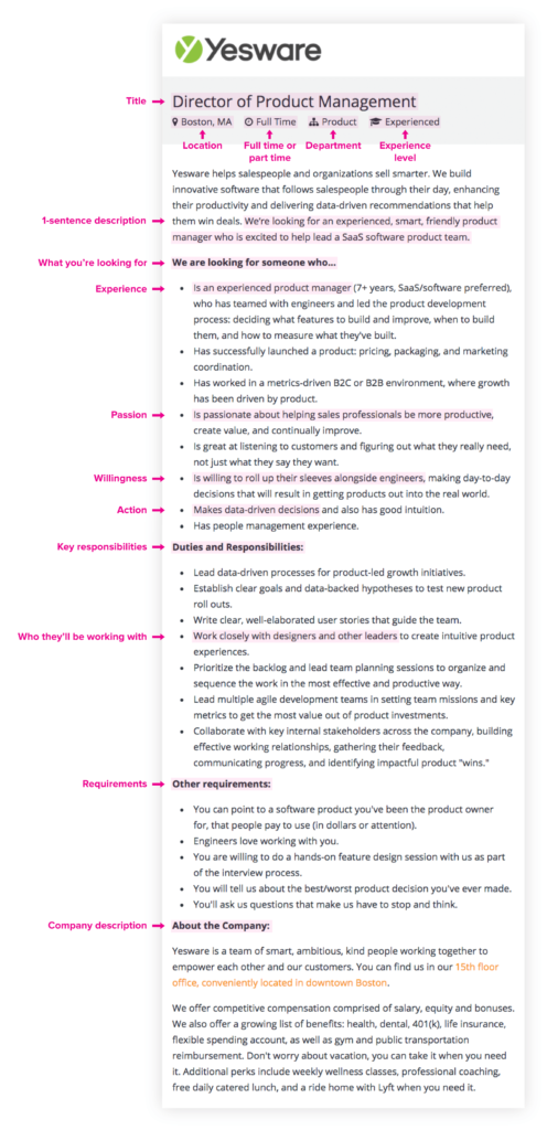 attract qualified candidates with this job description template
