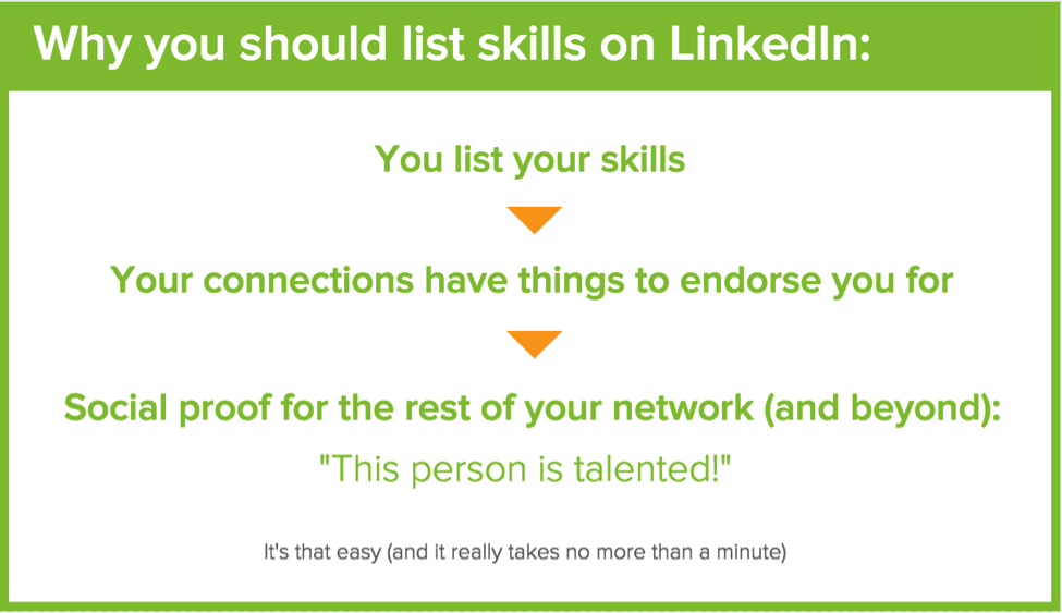 why you should list skills in your linkedin profile