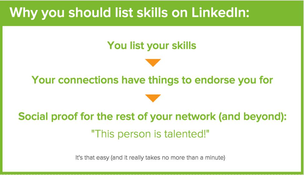 linkedin-profile-list-5-skills