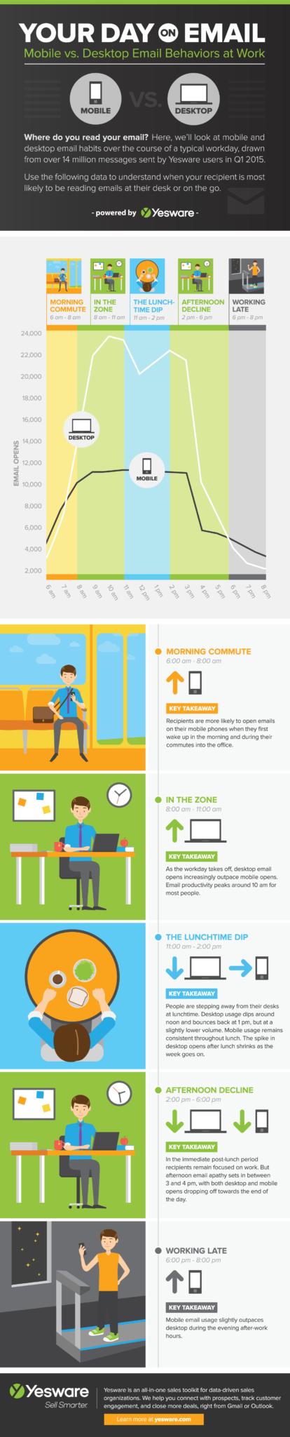 mobile-vs-desktop-1