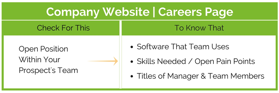 sales-call-company-website-careers