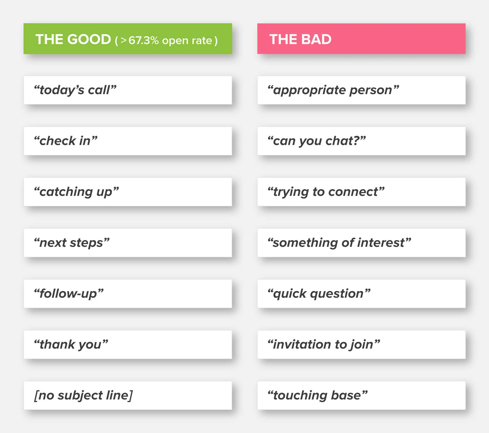 email subject lines good vs bad