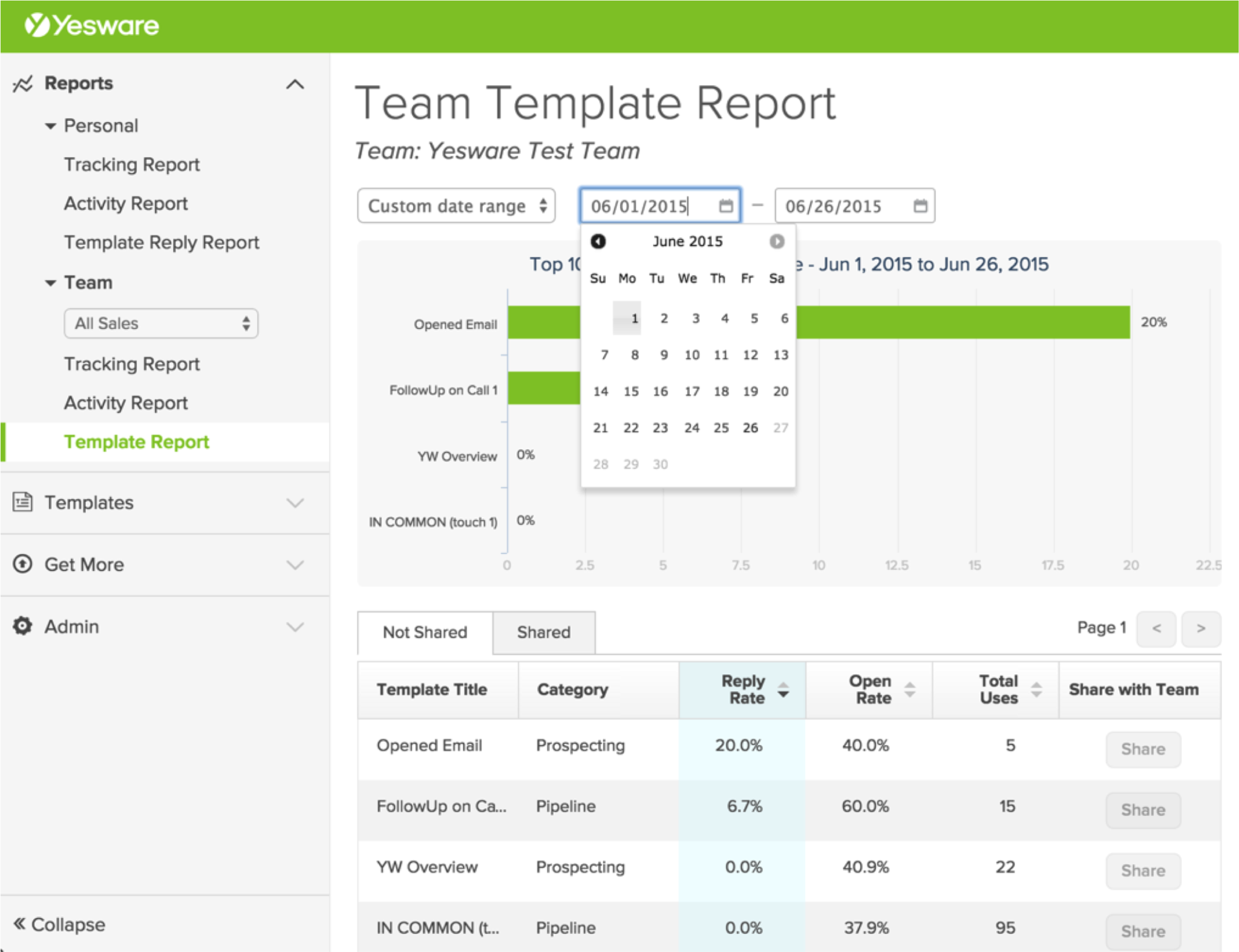 team template report