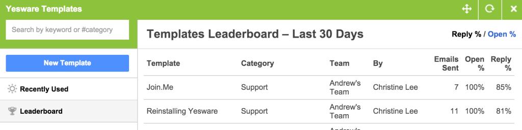 template leaderboard