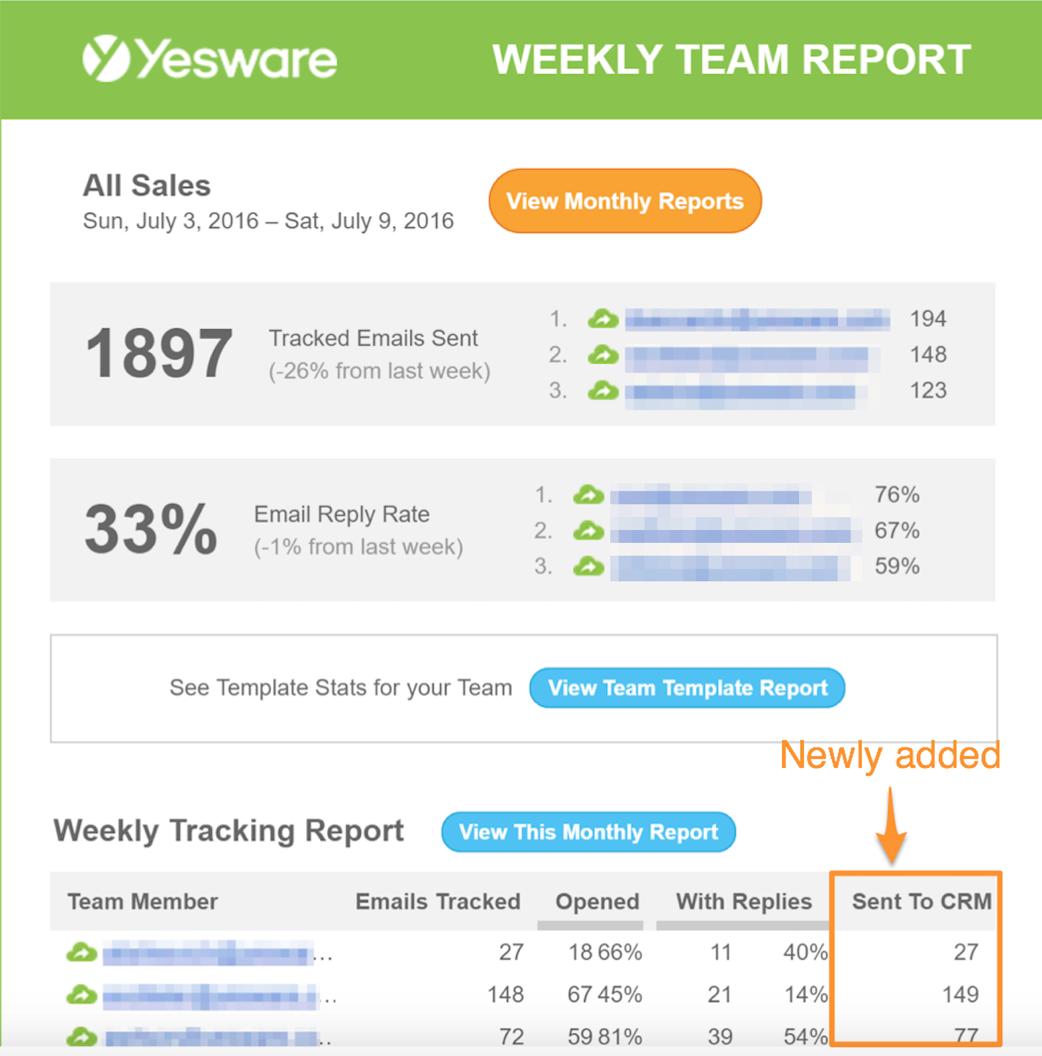 weekly-team-report-yesware-jul-2016