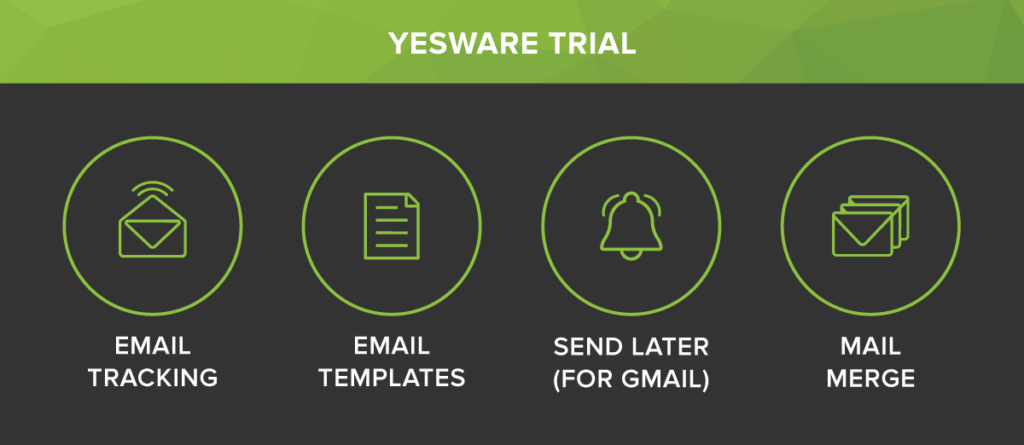 yesware-trial